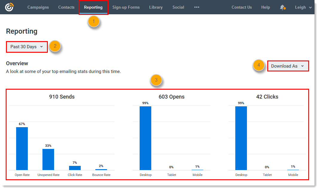 Reporting tab and Overview stats