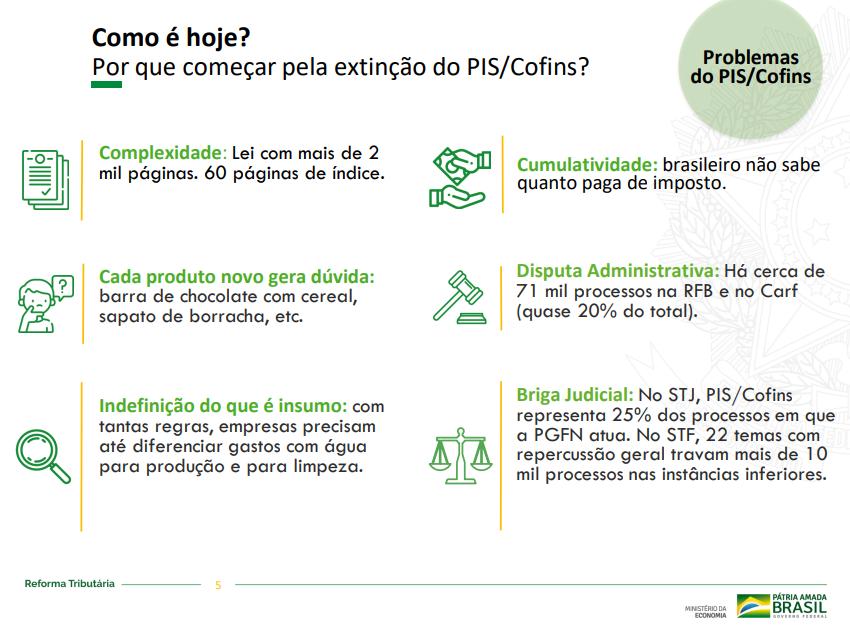 """Infográfico """"Por que começar pela extinção do PIS/Cofins?"""" do Ministério da Economia."""