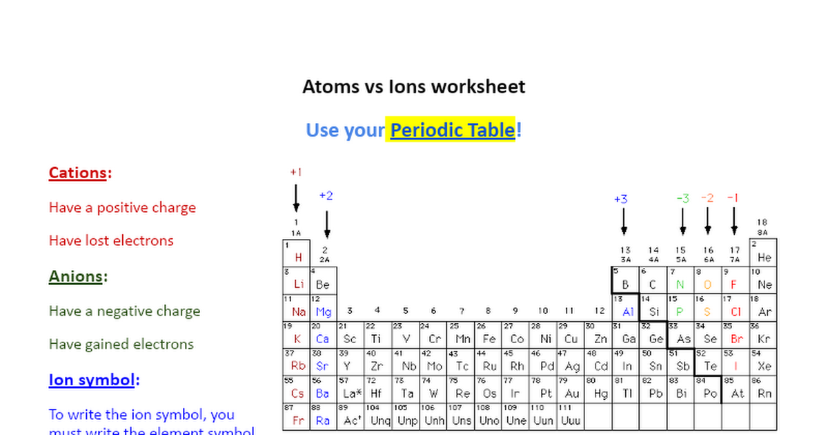Atoms vs Ions worksheetdocx Google Drive – Ions Worksheet