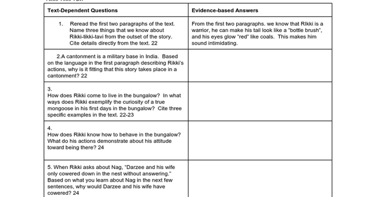 Copy Of Rikki Tikki Text Dependent Question