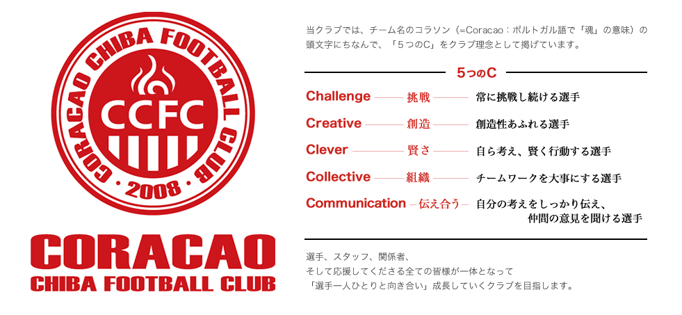 https://coracao-chiba.com/wp/wp-content/uploads/2021/02/img_rinen_2015-1.png