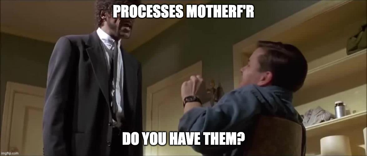 Copywriting Processes