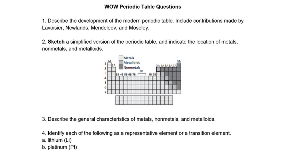 Wow periodic table questions google docs urtaz Choice Image