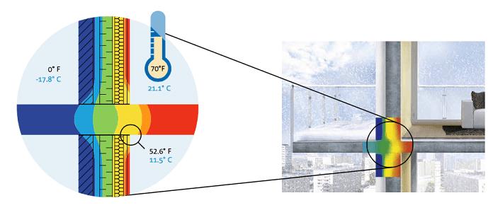 puente-termico-ahorro-energetico