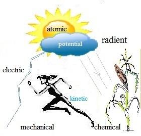 energy c.jpg