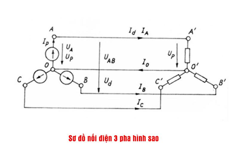 Sơ đồ nối điện 3 pha