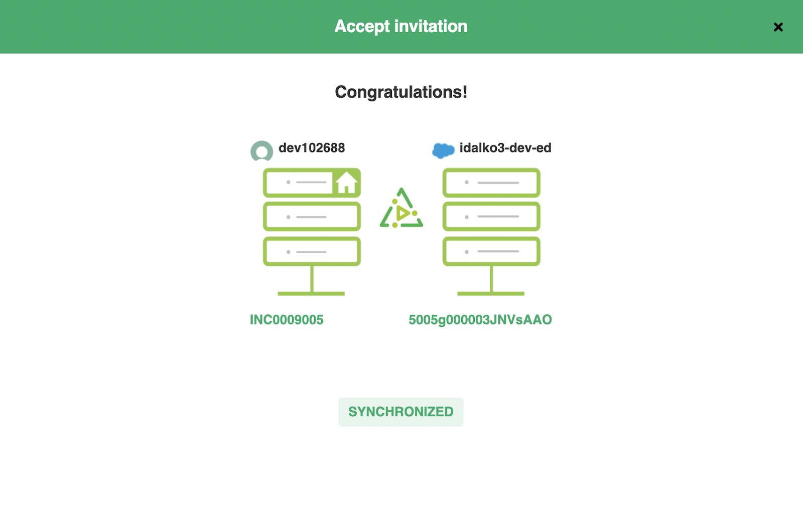 successful Salesforce ServiceNow sync