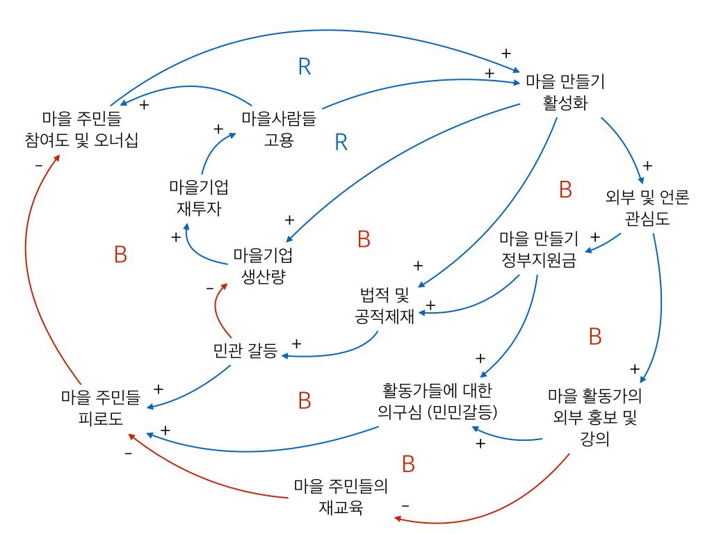150403_SCL_마을만들기_강정욱.010.jpg