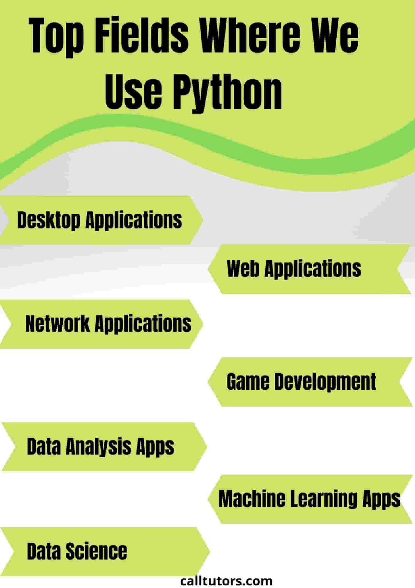How to use python fast