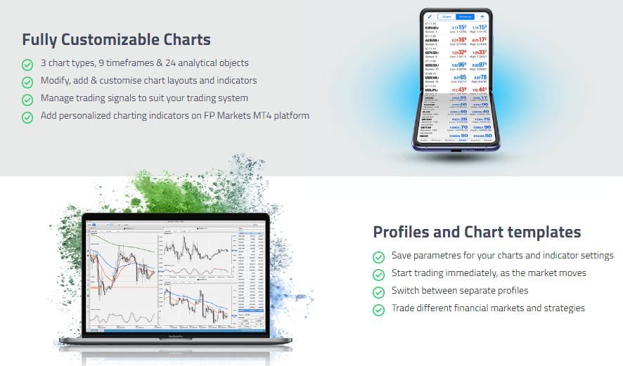 FP Markets Recherche