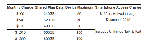 sprint_business_pricing.png