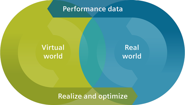 real world and virtual world infographic