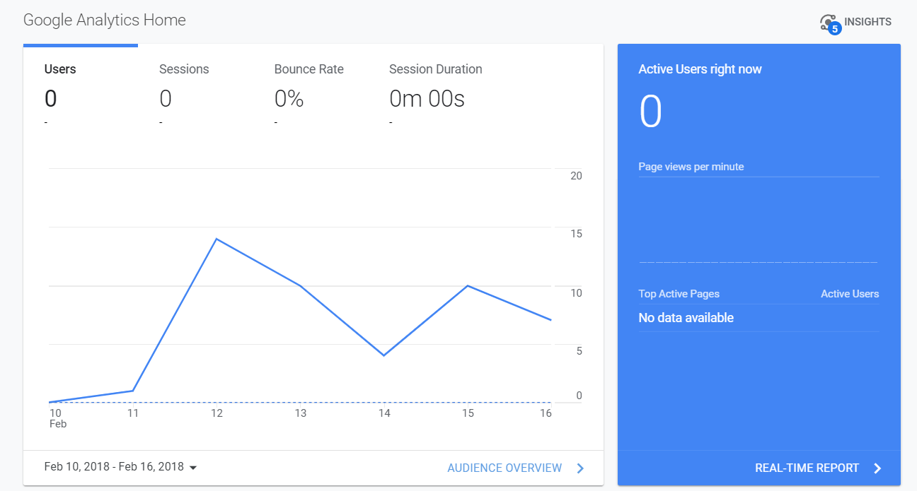 Web Hosting Google Analytics