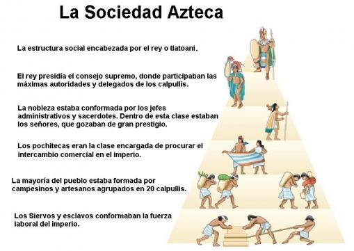 http://bligoo.com/media/users/3/198234/images/public/20380/221473020lamina_sociedad.jpg?v=1247766148001