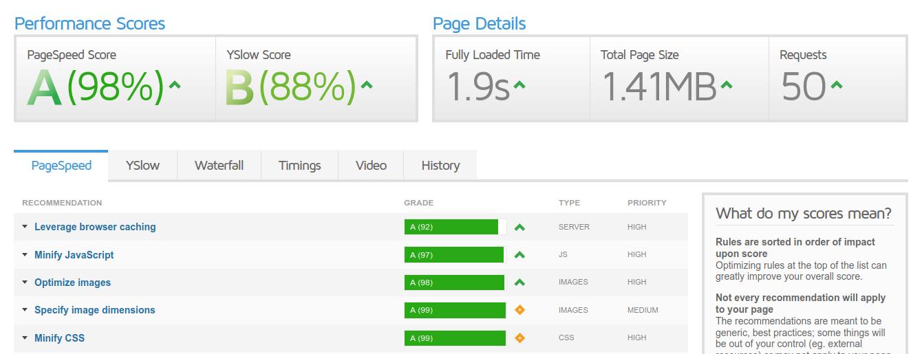 GTmetrix Pestaña PageSpeed