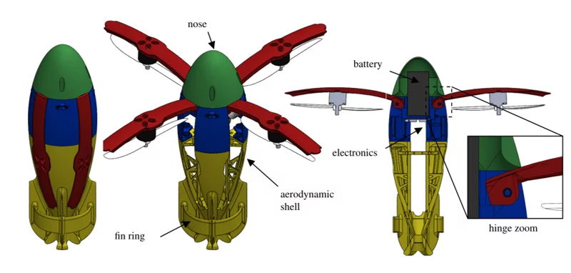 NASA drone SQUID