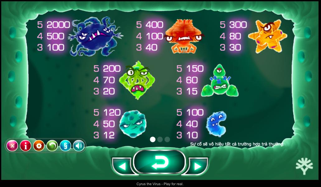 5 chiến lược hiệu quả để giành chiến thắng trò Cyrus the Virus Game