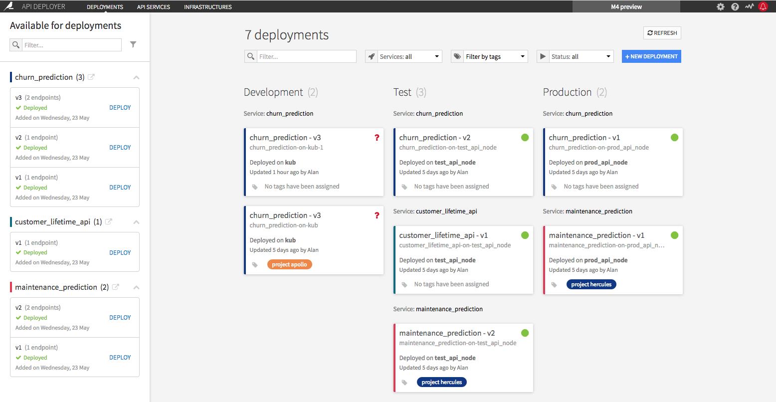 dataiku model api deployer for operationalization