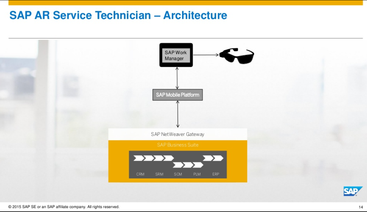 SAP AR Warehouse Picker - CSAP