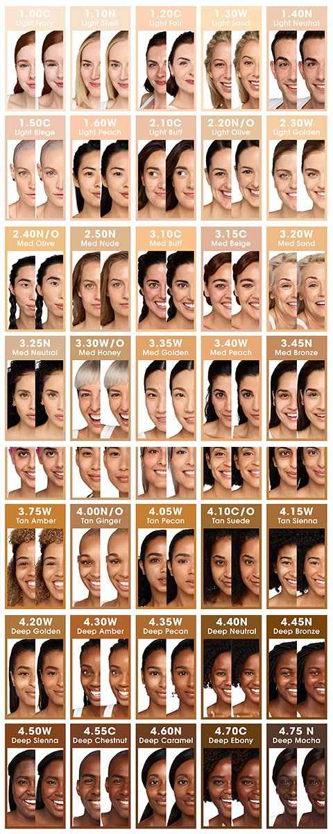 All bounce concealer shades