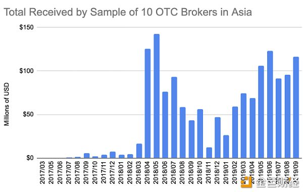 RMB trading