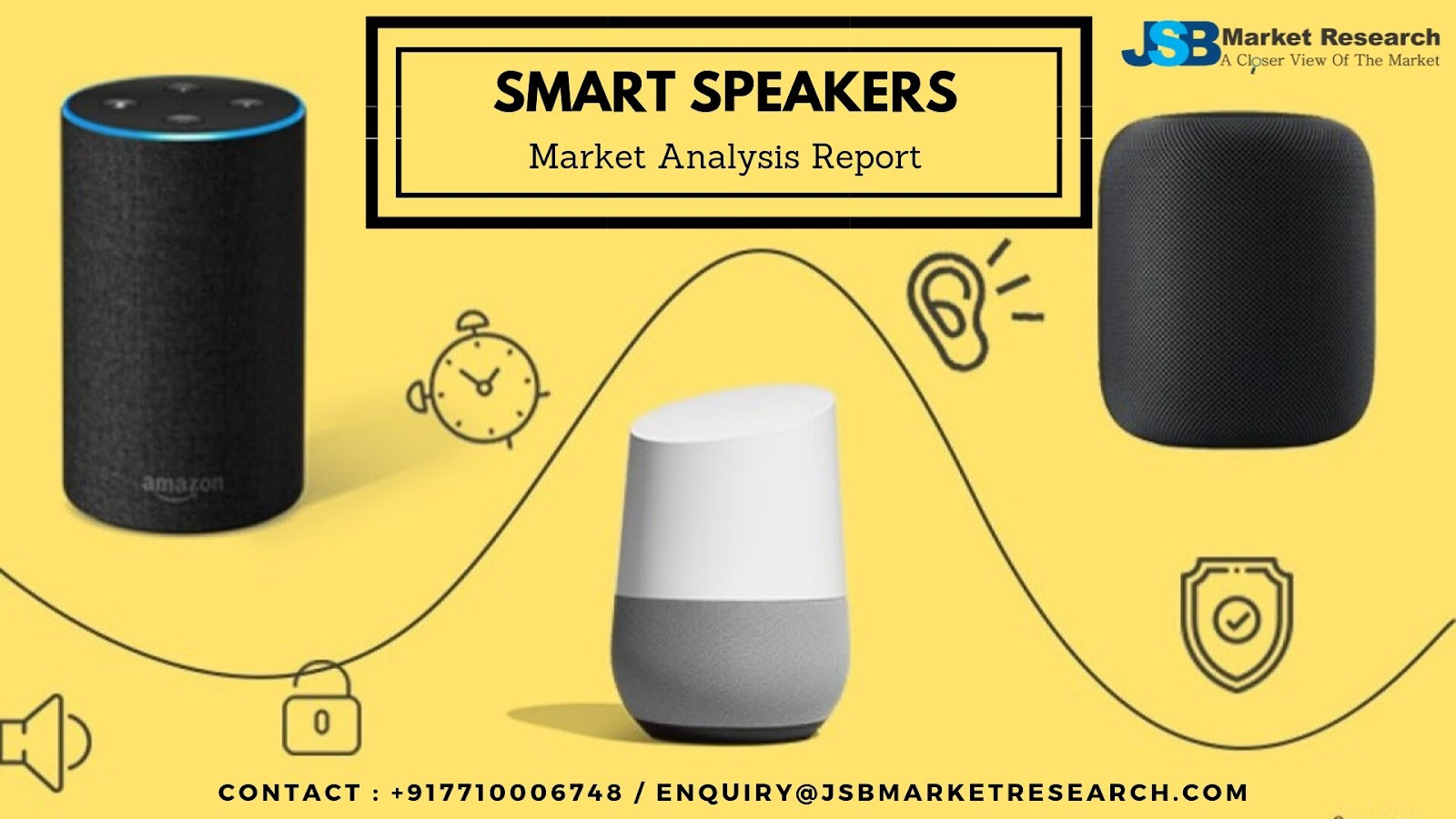 Smart Speakers Market Report