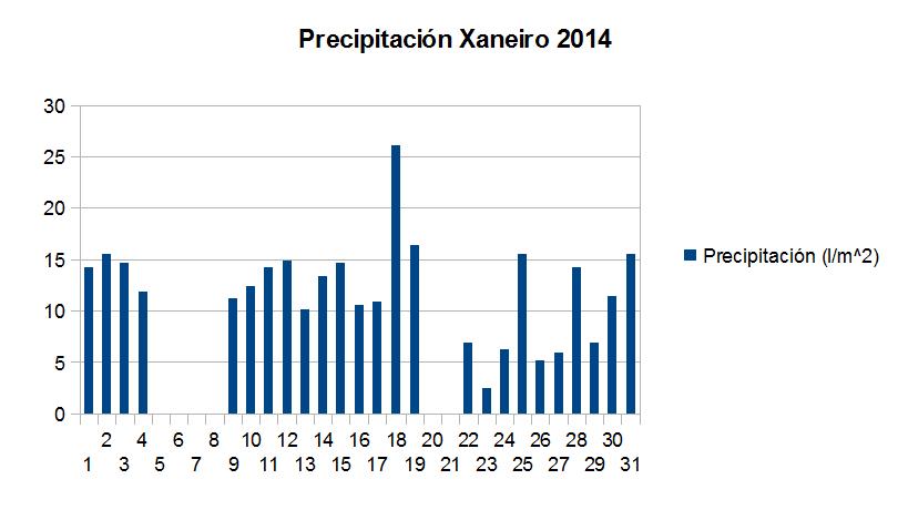 precipitacion enero.png