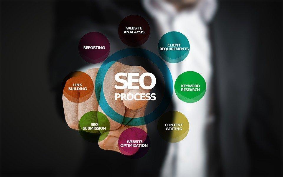 Seo, Optimization, Search Engine Optimization, Process