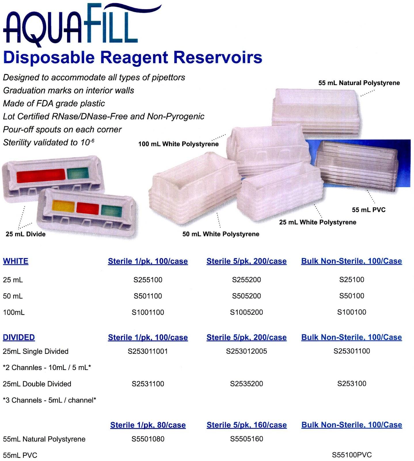 Reservoir info.jpg