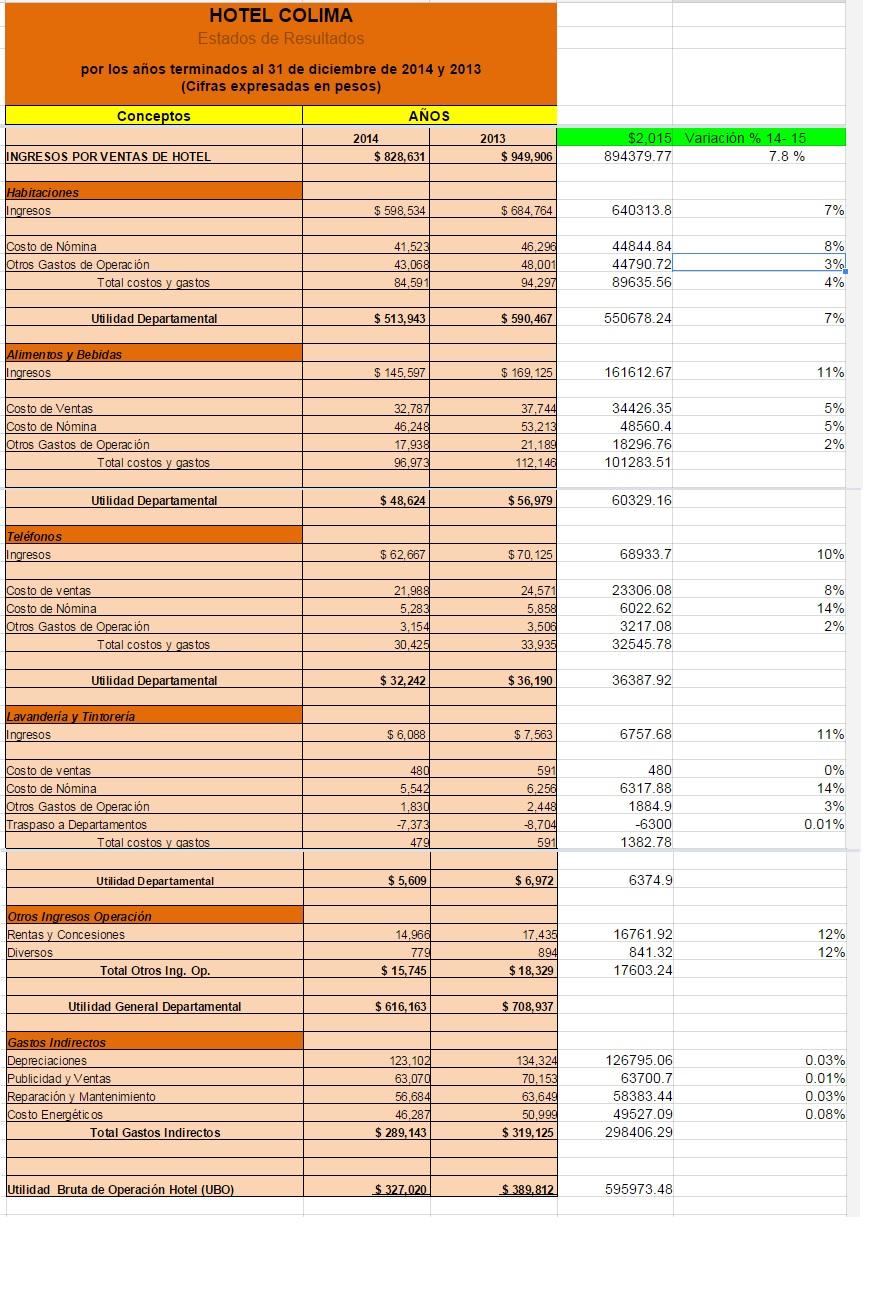 hotelcolima-presupuesto2015.jpg