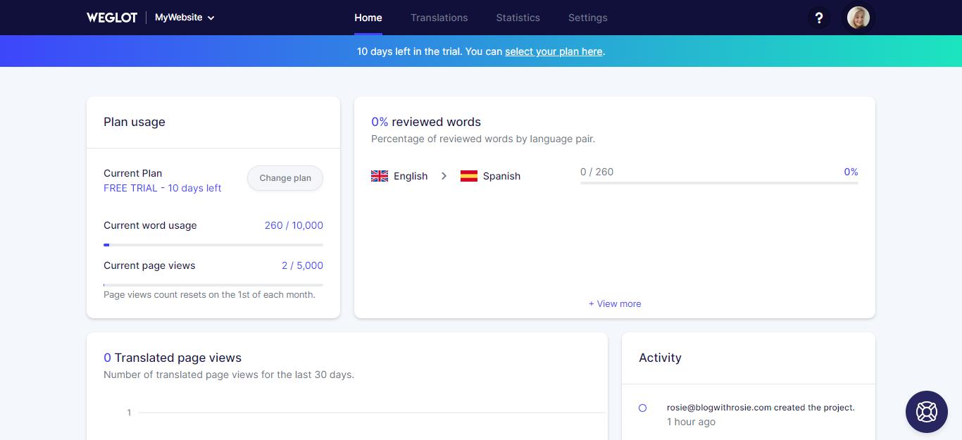 Weglot translations management