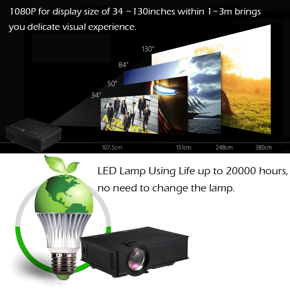 Nouveau Projecteur HD 1080P WiFi Sans Fil Portable 1200 Lumens UC46 Multimedia Wireless LCD LED Home Theater Projector HDMI www.avalonlineshopping.com 99.jpg