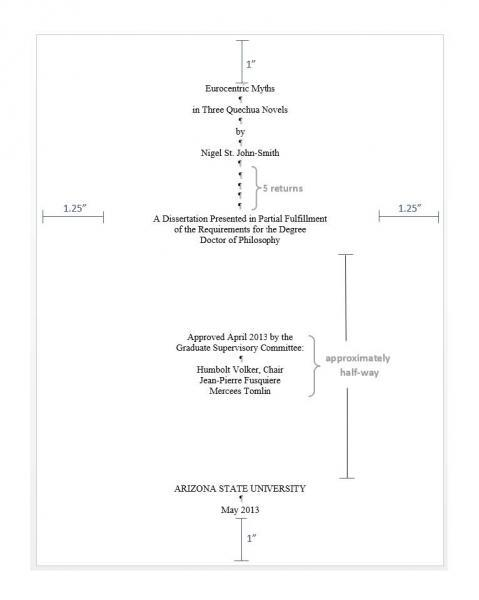 Format Manual: Title Page diagram