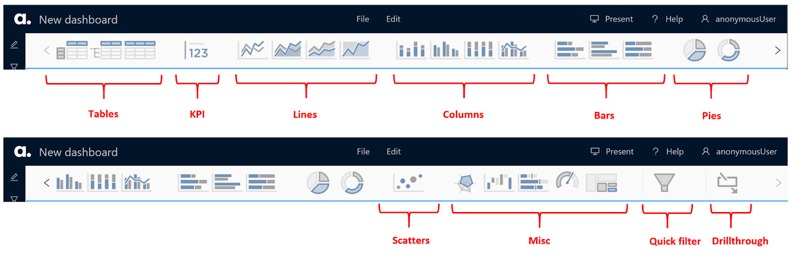 Type of visualizations available in atoti widget ribbon