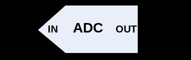 ADC Symbol.svg