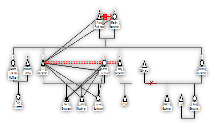 genogram on the movie parenthood With the help of a genogram this paper analyzes the family dynamics found within the buckman family in the movie parenthood (1989).