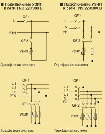 Схемы подключения УЗИП к системам заземления TN-C, TN-S
