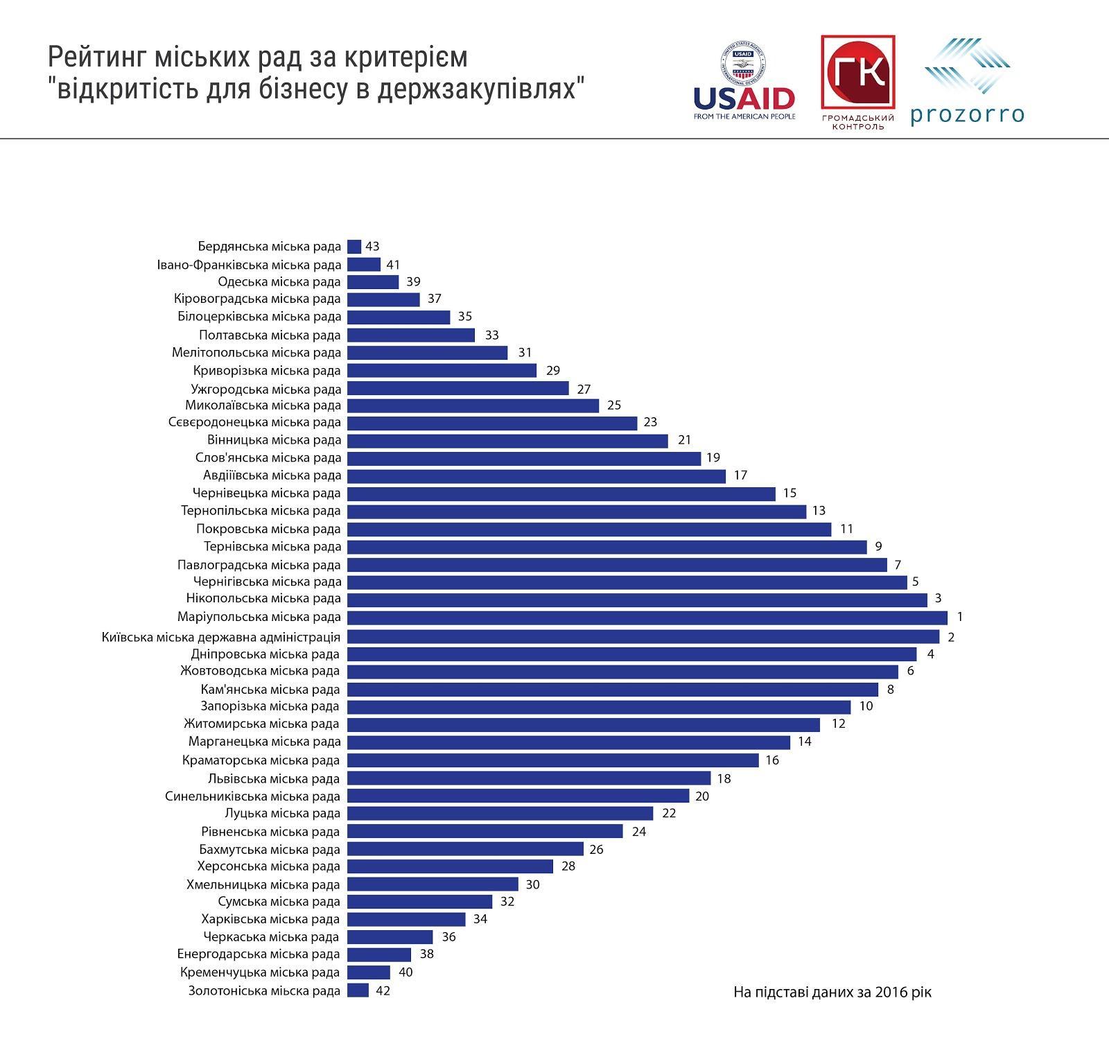 2 укр infogr-10.jpg