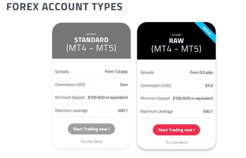 FP Markets comptes MT4 et MT5