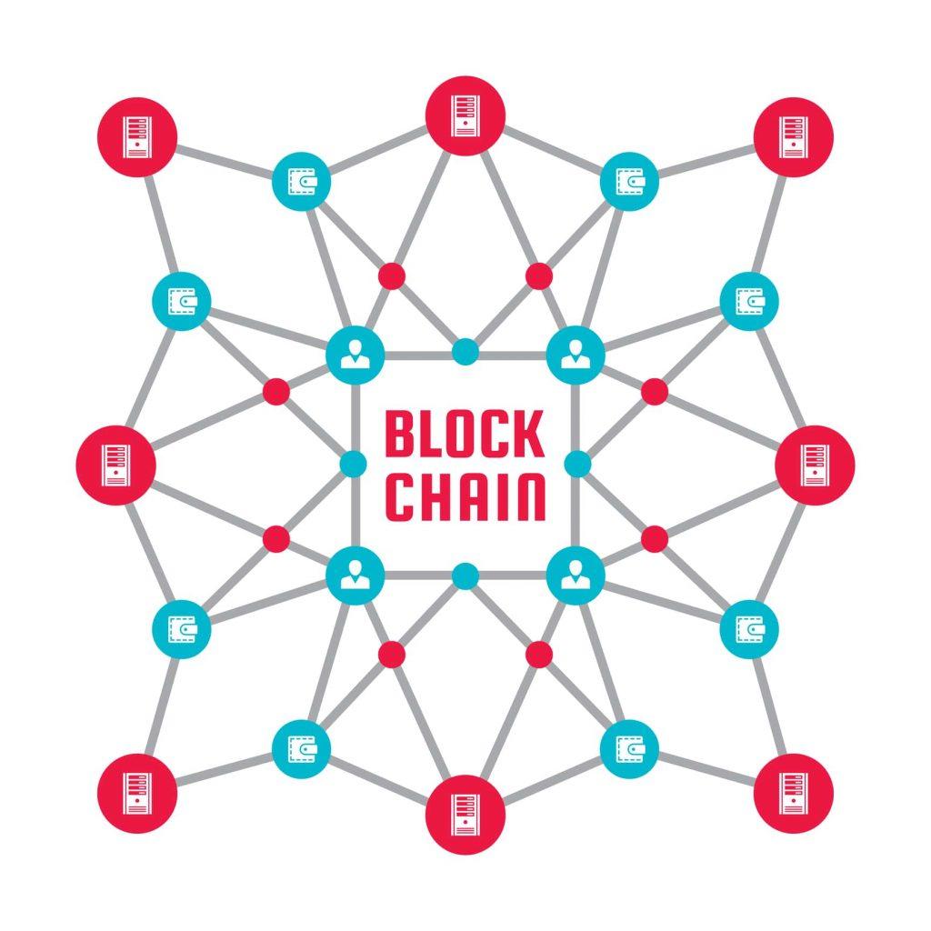 vad är blockchain
