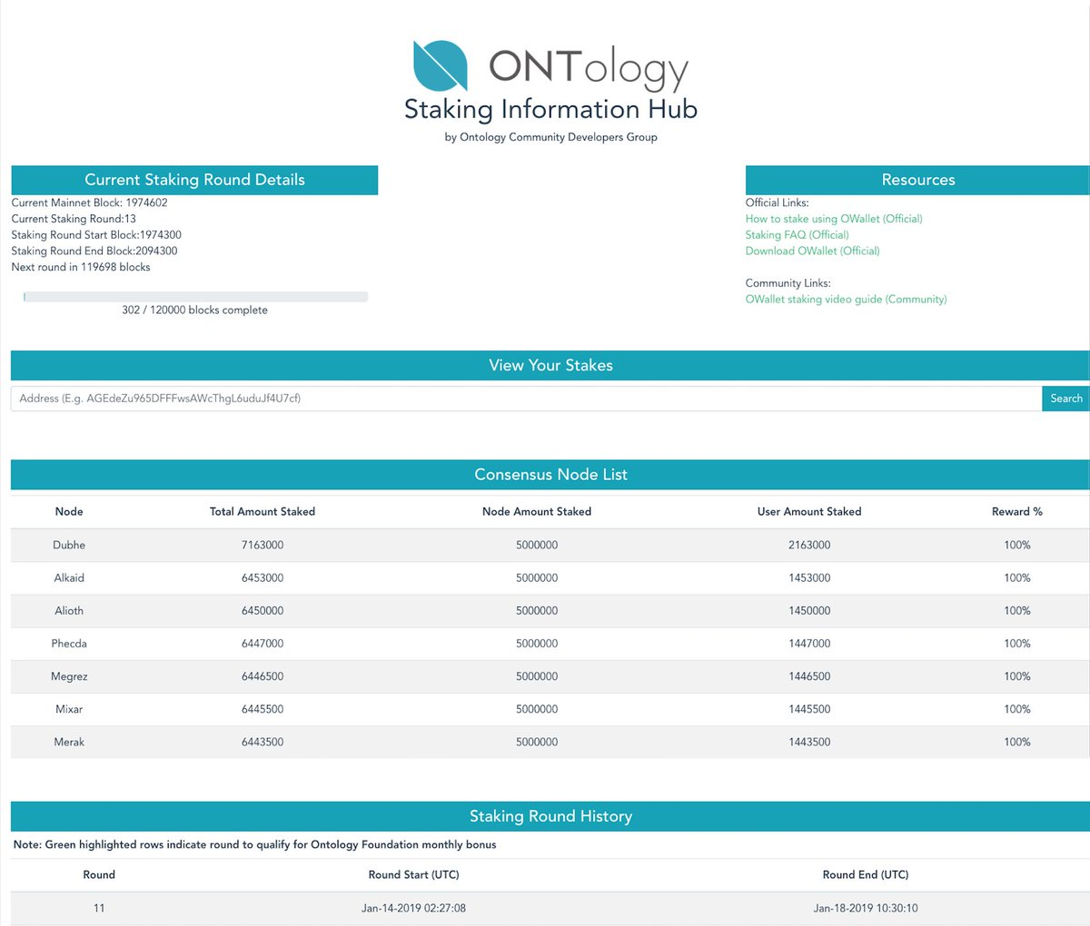 Ontology staking