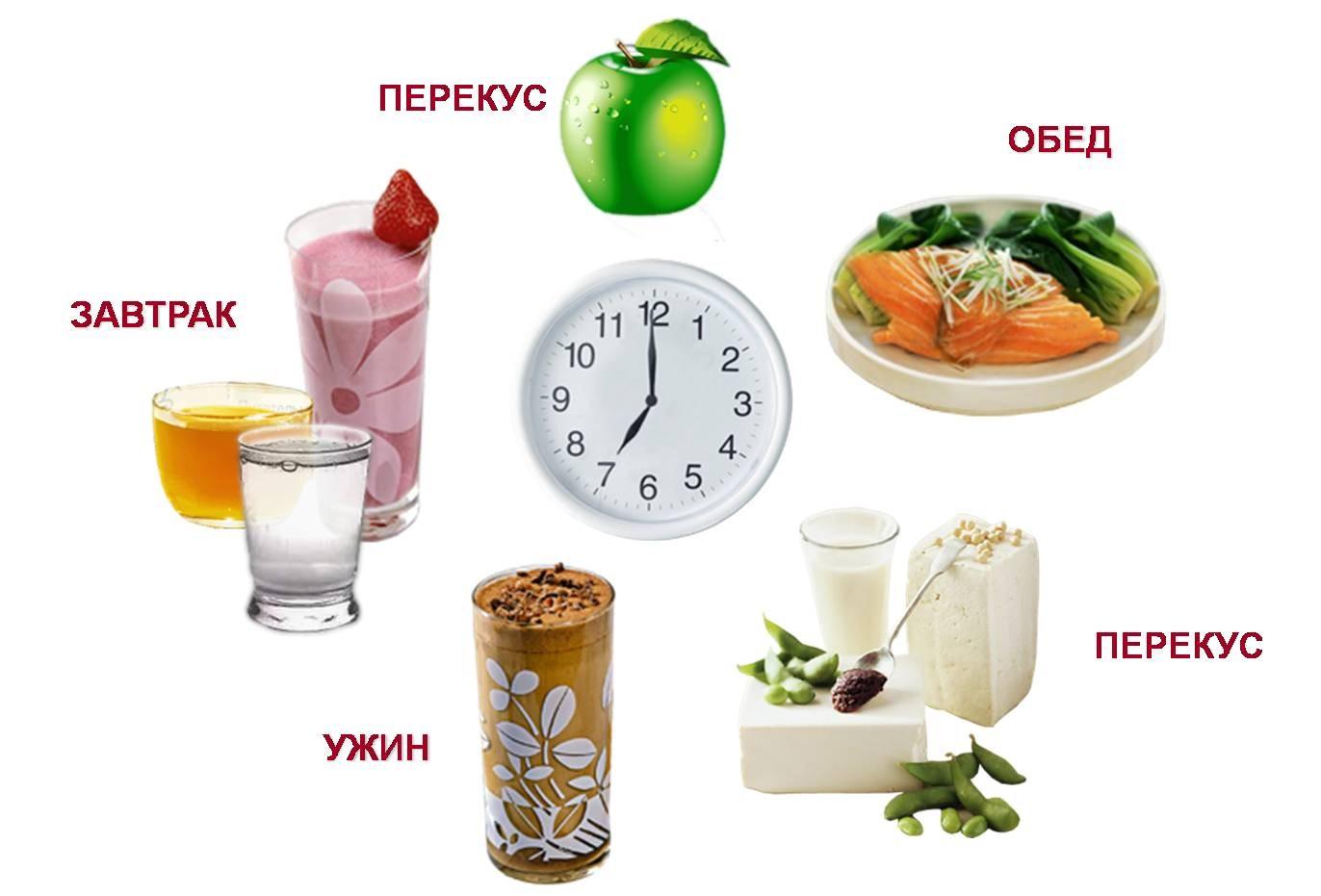 принципы питания при диабете 1 типа