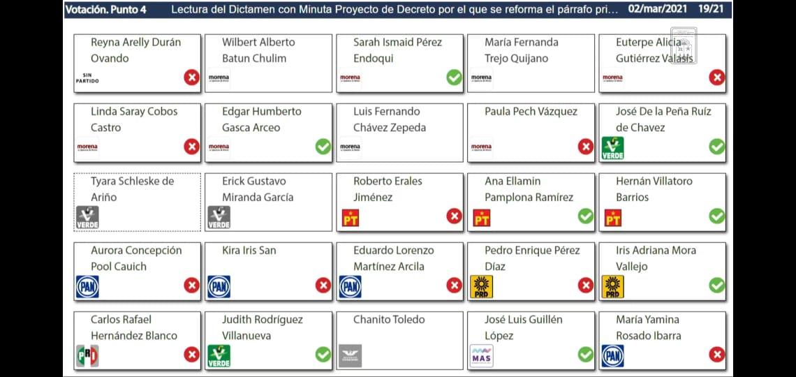 despenalización del aborto en Quintana Roo
