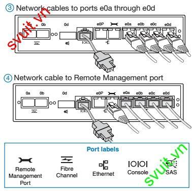 Install and configure SAN NetApp 2040 (2)