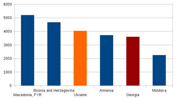 ВВП 2013.jpg