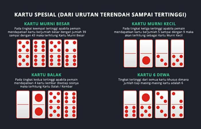 Kartu Jackpot Domino QQ