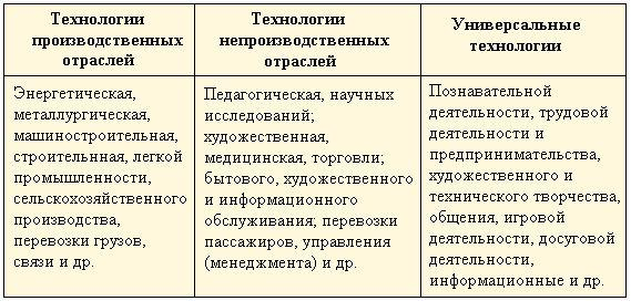 http://www.cross-kpk.ru/ims/01608/set/glava1/%F2%E0%E1%EB%E8%F6%E0%201%20%E2%E8%E4%FB%20%F2%E5%F5%ED%EE%EB%EE%E3%E8%E9.JPG