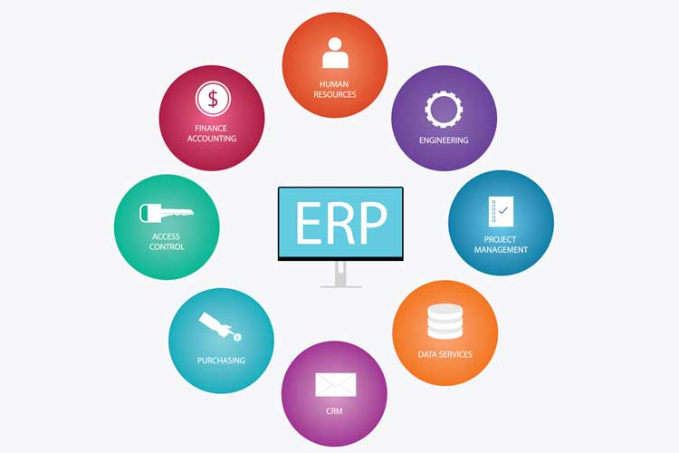 ERP Integration meaning