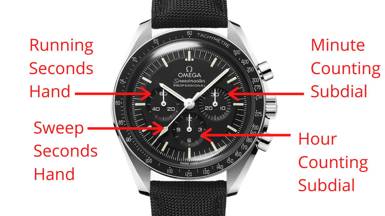 Diagram of a chronograph watch