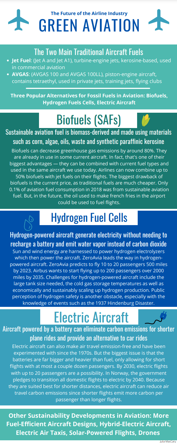 """Green Aviation"""" and lists """"Biofuels (SAFs),"""" """"Hydrogen Fuel Cells,"""" and """"Electric Aircrafts"""" as three options."""